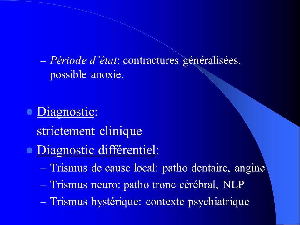 – Période détat: contractures généralisées. possible anoxie. Diagnostic: strictement clinique Diagnostic différentiel: – Trismus de cause local: patho