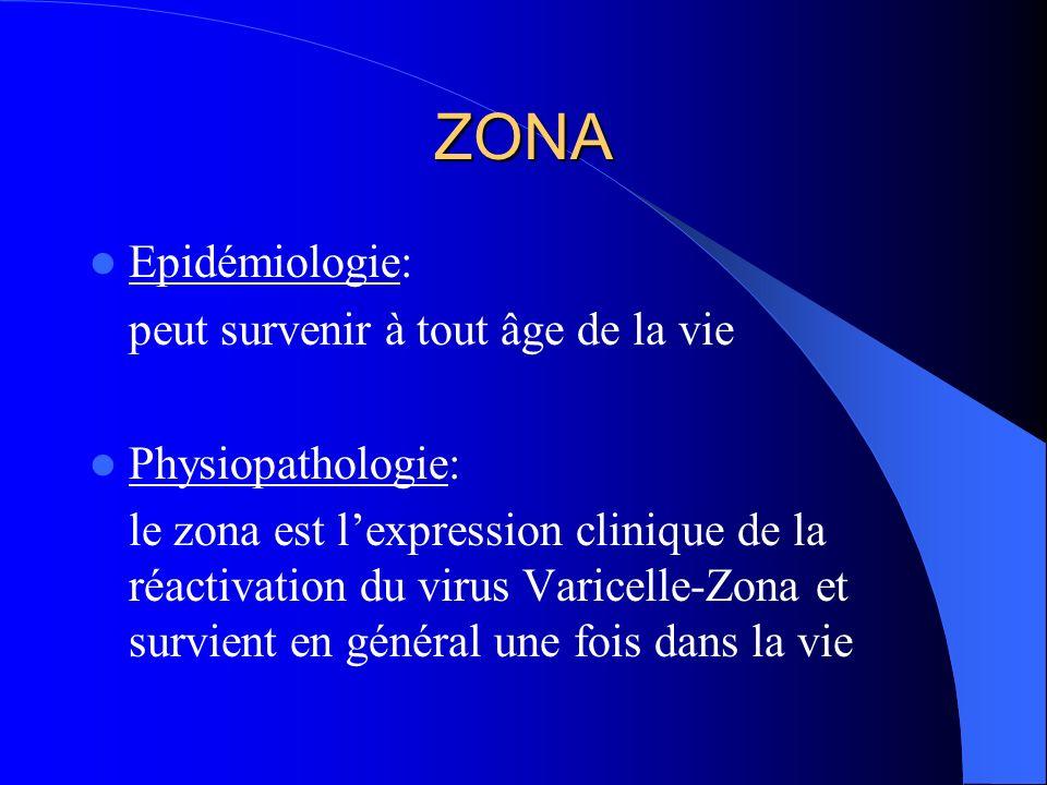 ZONA Epidémiologie: peut survenir à tout âge de la vie Physiopathologie: le zona est lexpression clinique de la réactivation du virus Varicelle-Zona e