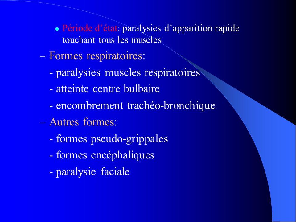 Période détat: paralysies dapparition rapide touchant tous les muscles – Formes respiratoires: - paralysies muscles respiratoires - atteinte centre bu
