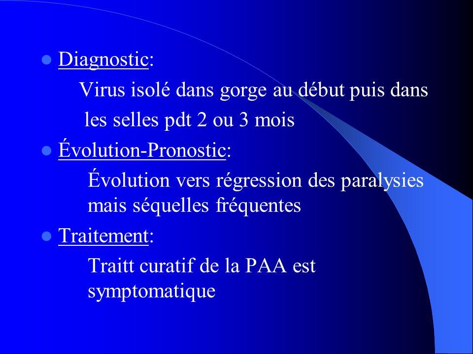 Diagnostic: Virus isolé dans gorge au début puis dans les selles pdt 2 ou 3 mois Évolution-Pronostic: Évolution vers régression des paralysies mais sé