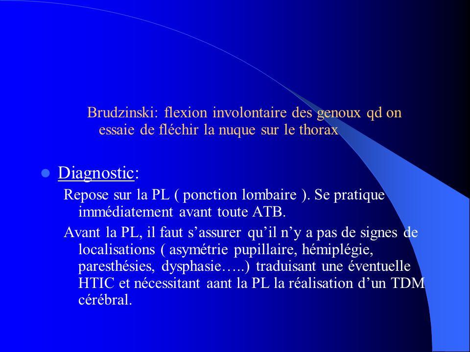 Brudzinski: flexion involontaire des genoux qd on essaie de fléchir la nuque sur le thorax Diagnostic: Repose sur la PL ( ponction lombaire ). Se prat