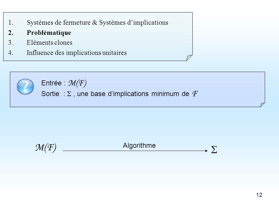 12 1.Systèmes de fermeture & Systèmes dimplications 2.Problématique 3.Eléments clones 4.Influence des implications unitaires Sortie :, une base dimplications minimum de F Entrée : M(F) M(F) Algorithme