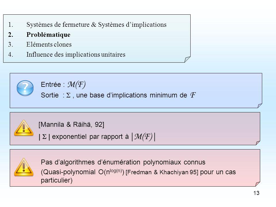 13 1.Systèmes de fermeture & Systèmes dimplications 2.Problématique 3.Eléments clones 4.Influence des implications unitaires Pas dalgorithmes dénumération polynomiaux connus (Quasi-polynomial O(n log(n) ) [Fredman & Khachiyan 95] pour un cas particulier) [Mannila & Räihä, 92] | | exponentiel par rapport à |M(F)| Sortie :, une base dimplications minimum de F Entrée : M(F)