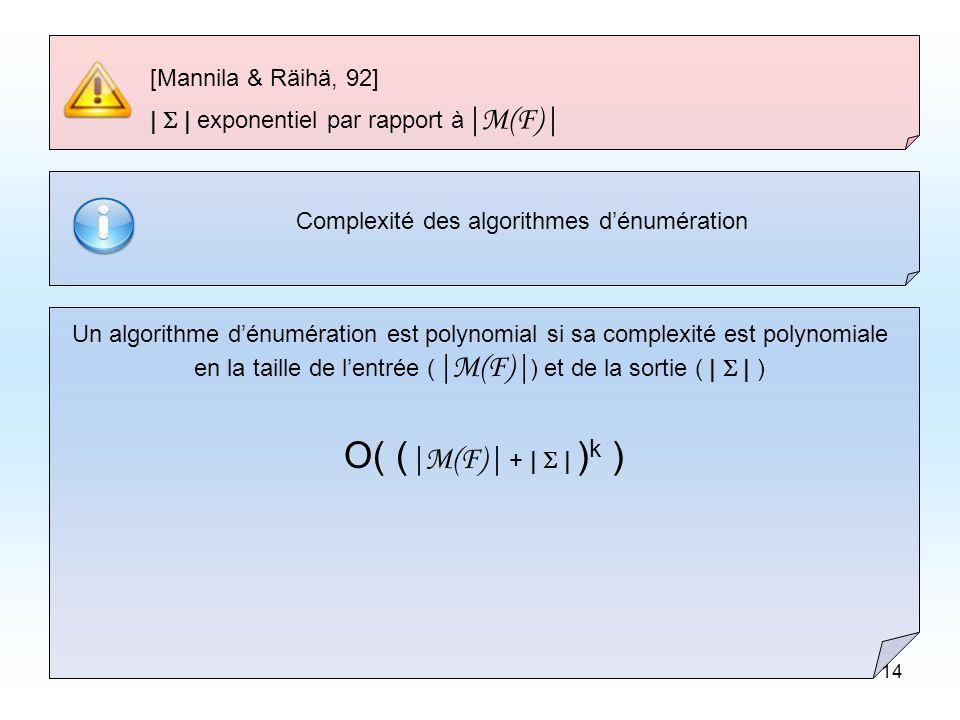 14 [Mannila & Räihä, 92] | | exponentiel par rapport à |M(F)| Complexité des algorithmes dénumération Un algorithme dénumération est polynomial si sa complexité est polynomiale en la taille de lentrée ( |M(F)| ) et de la sortie ( | | ) O( ( |M(F)| + | | ) k )