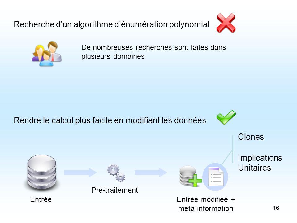 16 Recherche dun algorithme dénumération polynomial Rendre le calcul plus facile en modifiant les données De nombreuses recherches sont faites dans plusieurs domaines Clones Implications Unitaires Entrée Pré-traitement Entrée modifiée + meta-information