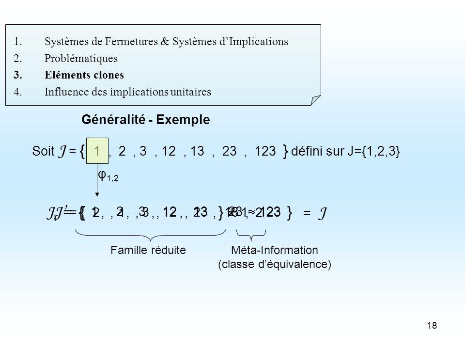 18 1.Systèmes de Fermetures & Systèmes dImplications 2.Problématiques 3.Eléments clones 4.Influence des implications unitaires Généralité - Exemple Soit J = { 1, 2, 3, 12, 13, 23, 123 } défini sur J={1,2,3} φ 1,2 12 3122313123 J = {,,,,,, } = J 123122313123 J r = {,,,, } + 12 Famille réduiteMéta-Information (classe déquivalence)