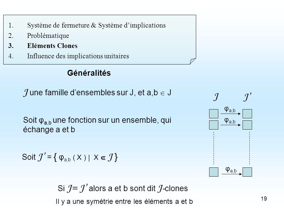 19 1.Système de fermeture & Système dimplications 2.Problématique 3.Eléments Clones 4.Influence des implications unitaires Généralités J une famille densembles sur J, et a,b J Soit φ a,b une fonction sur un ensemble, qui échange a et b Soit J = { φ a,b ( X ) | X J } Si J= J alors a et b sont dit J- clones Il y a une symétrie entre les éléments a et b J J φ a,b