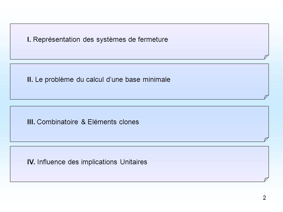 2 I. Représentation des systèmes de fermeture II.