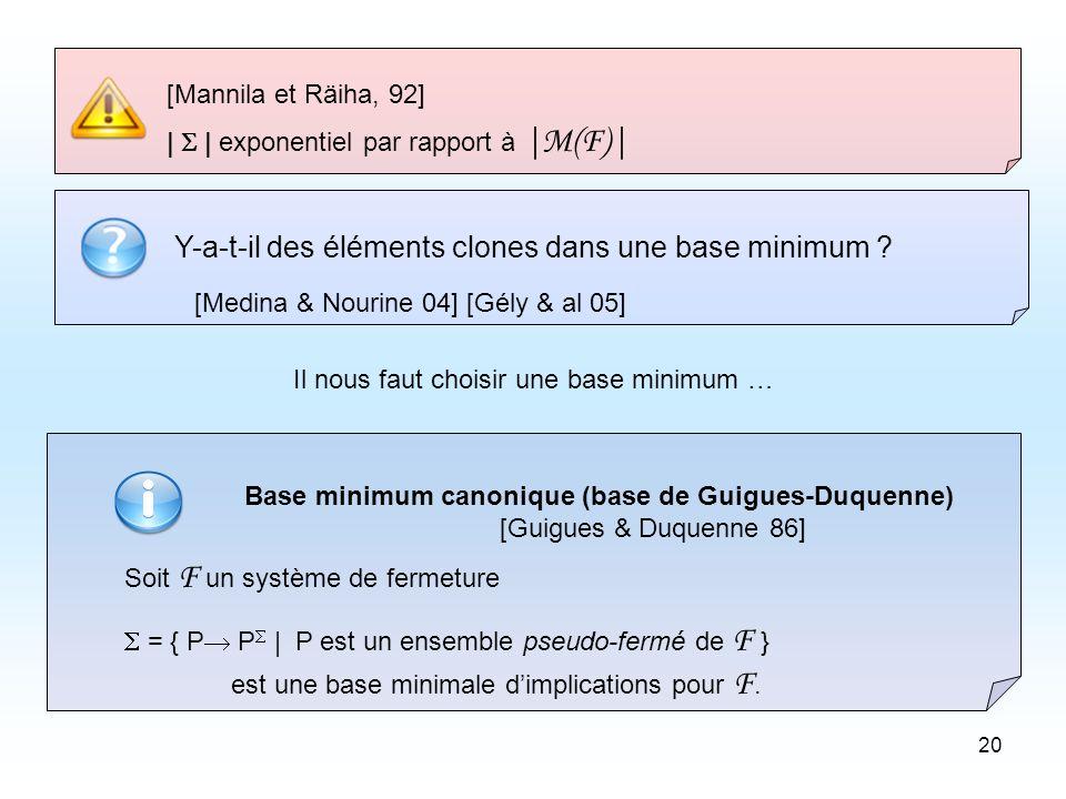 20 Base minimum canonique (base de Guigues-Duquenne) [Guigues & Duquenne 86] Soit F un système de fermeture = { P P | P est un ensemble pseudo-fermé de F } est une base minimale dimplications pour F.