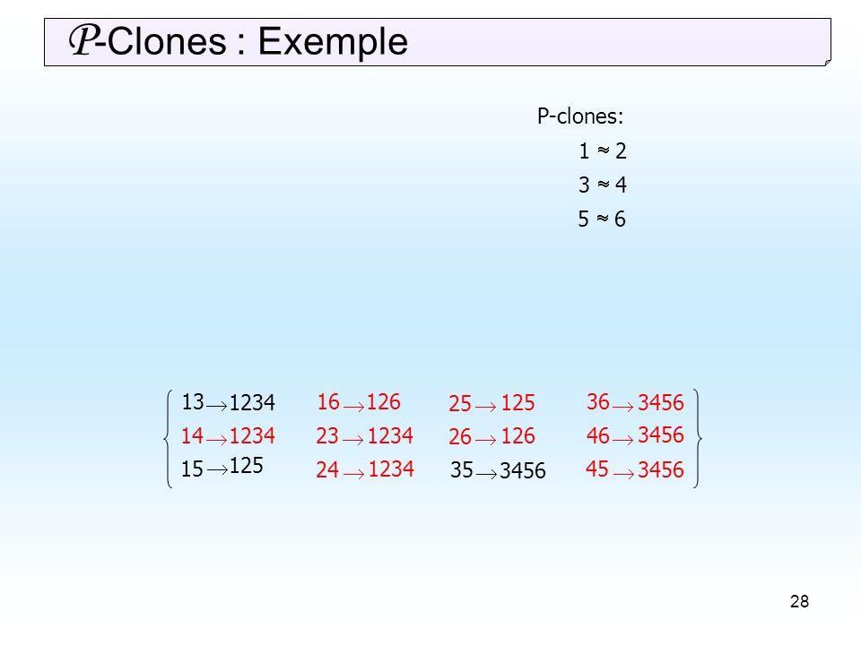 28 P-clones: 1 2 3 4 5 6 13 15 35 14 16 23 24 25 26 36 45 46 P -Clones : Exemple 1234 126 1234 125 126 3456 1234 125 3456