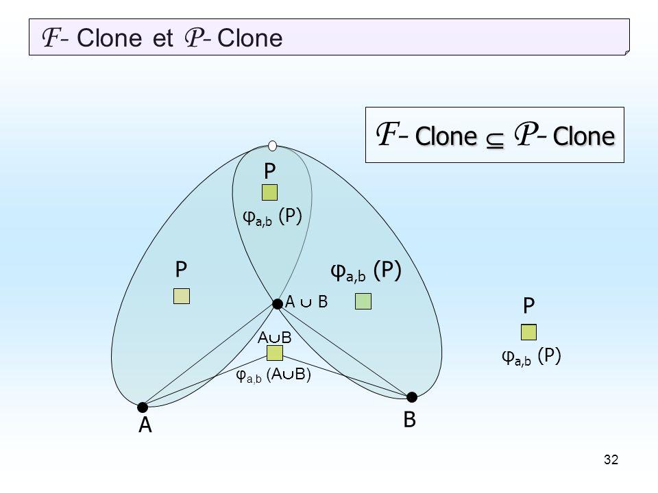 32 F- Clone et P- Clone B Clone Clone F- Clone P- Clone A A B P φ a,b (P)P P A B φ a,b (A B)