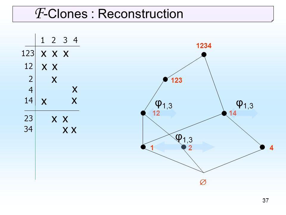 37 F -Clones : Reconstruction 124 1214 123 1234 1 x 234 xx 123 12 14 xx 2 x 4 x x x φ 1,3 23 xx 34 x x