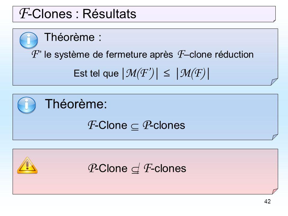 42 Théorème : F le système de fermeture après F –clone réduction Est tel que |M(F)| |M(F)| F -Clones : Résultats Théorème: F -Clone P -clones P -Clone F -clones