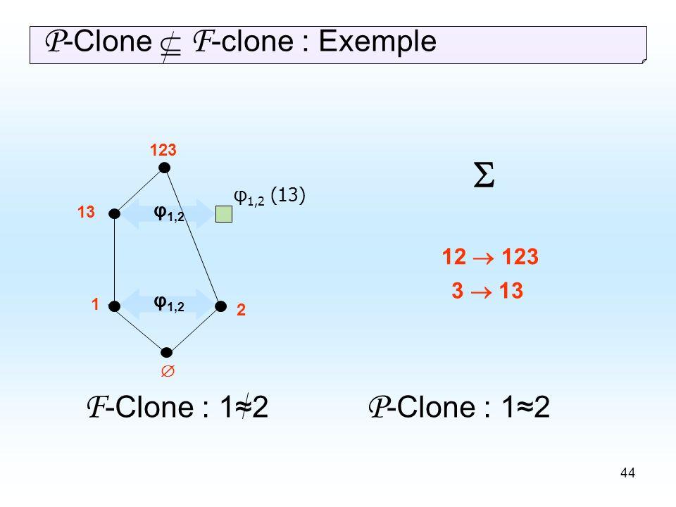 44 P -Clone F -clone : Exemple 2 1 13 123 12 123 3 13 P -Clone : 12 F -Clone : 12 φ 1,2 (13) φ 1,2