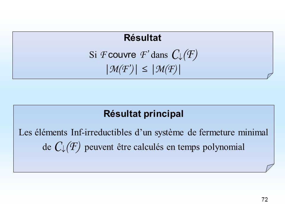72 Si F couvre F dans C (F) |M(F)| Résultat Les éléments Inf-irreductibles dun système de fermeture minimal de C (F) peuvent être calculés en temps polynomial Résultat principal