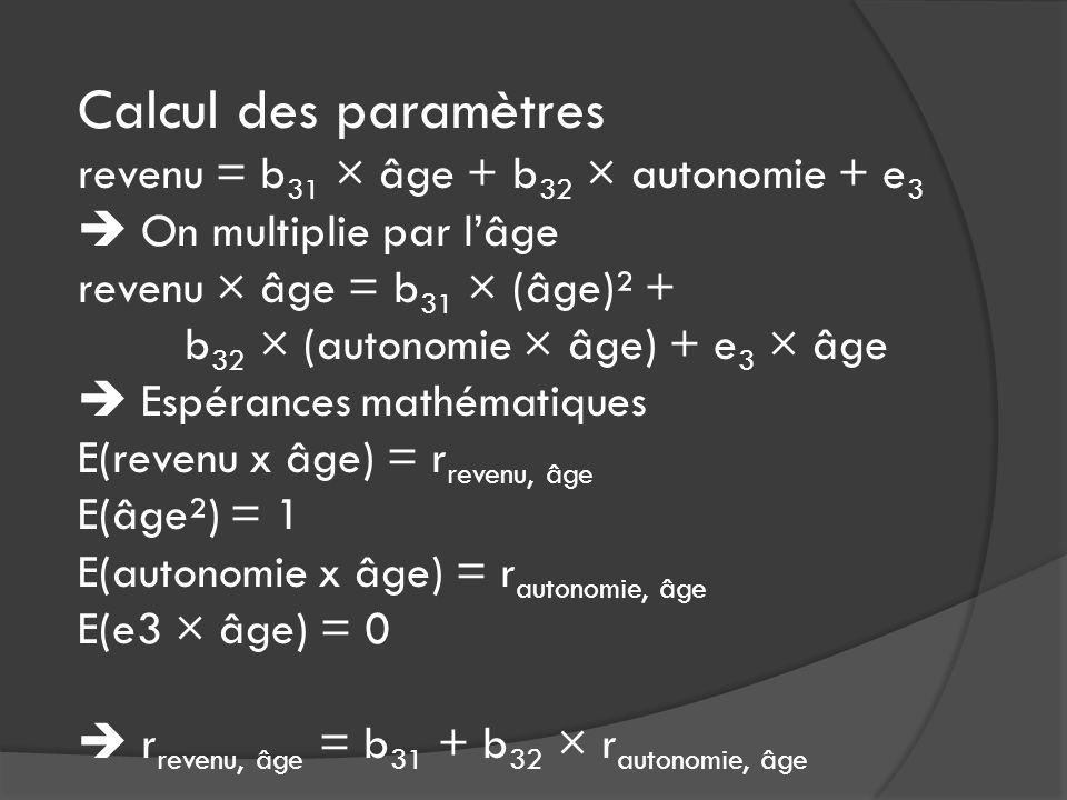 Calcul des paramètres revenu = b 31 × âge + b 32 × autonomie + e 3 On multiplie par lâge revenu × âge = b 31 × (âge)² + b 32 × (autonomie × âge) + e 3