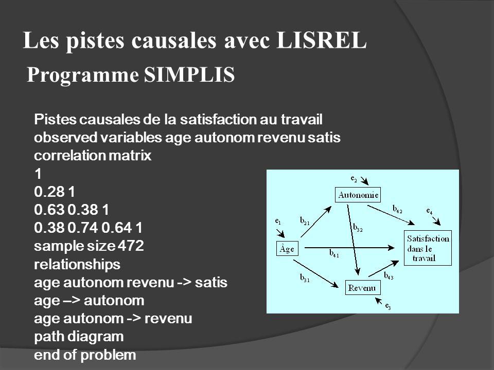 Les pistes causales avec LISREL Programme SIMPLIS Pistes causales de la satisfaction au travail observed variables age autonom revenu satis correlatio