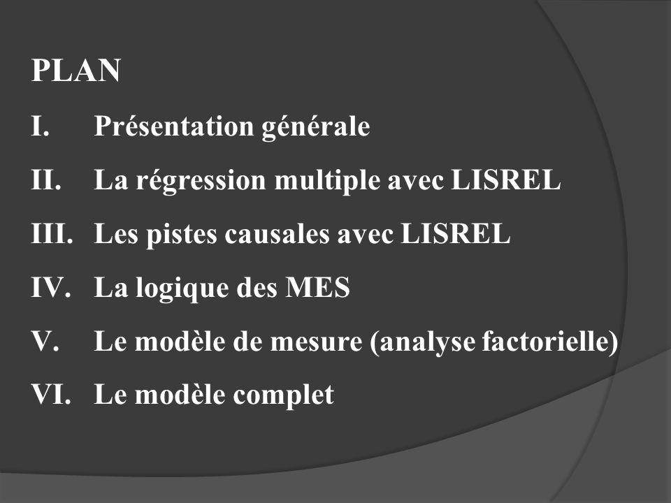 PLAN I.Présentation générale II.La régression multiple avec LISREL III.Les pistes causales avec LISREL IV.La logique des MES V.Le modèle de mesure (an