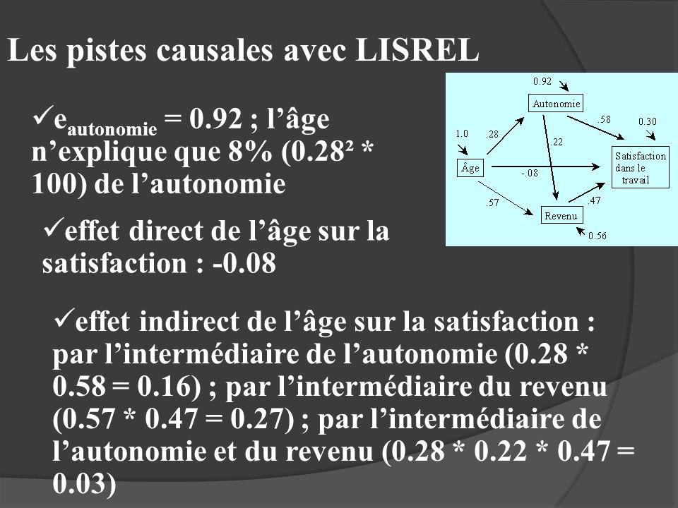 Les pistes causales avec LISREL e autonomie = 0.92 ; lâge nexplique que 8% (0.28² * 100) de lautonomie effet direct de lâge sur la satisfaction : -0.0