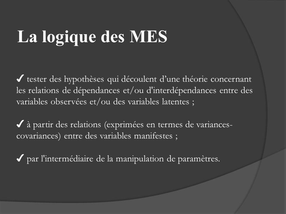 La logique des MES tester des hypothèses qui découlent dune théorie concernant les relations de dépendances et/ou d'interdépendances entre des variabl
