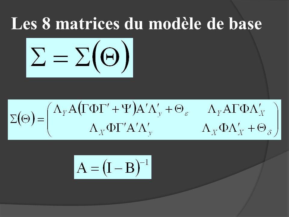 Les 8 matrices du modèle de base