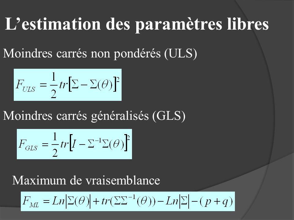 Lestimation des paramètres libres Moindres carrés non pondérés (ULS) Maximum de vraisemblance Moindres carrés généralisés (GLS)