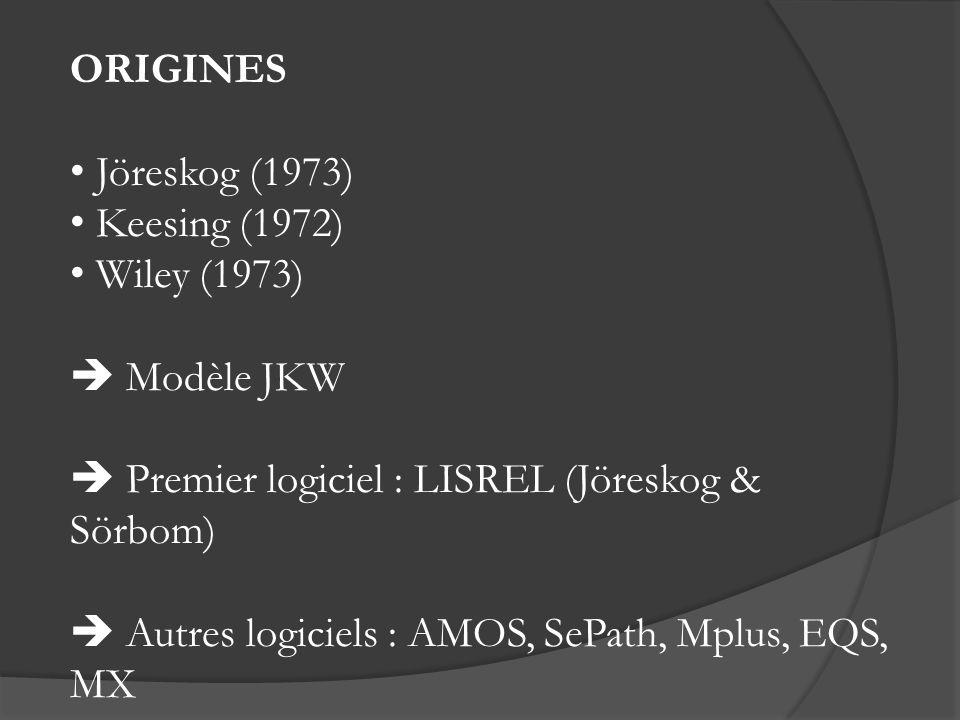 ORIGINES Jöreskog (1973) Keesing (1972) Wiley (1973) Modèle JKW Premier logiciel : LISREL (Jöreskog & Sörbom) Autres logiciels : AMOS, SePath, Mplus,