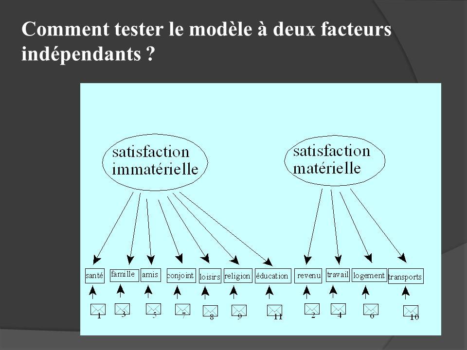 Comment tester le modèle à deux facteurs indépendants ?