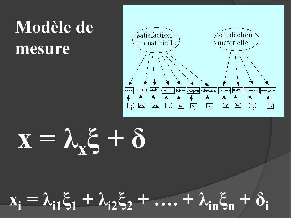 Modèle de mesure x = λ x ξ + δ x i = λ i1 ξ 1 + λ i2 ξ 2 + …. + λ in ξ n + δ i