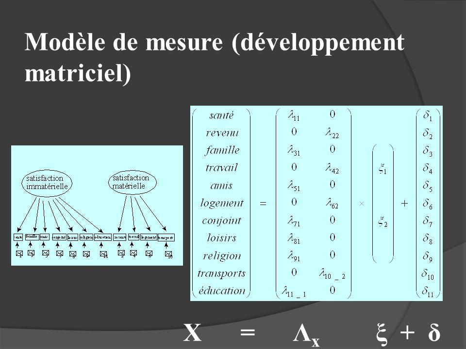 Modèle de mesure (développement matriciel) X = Λ x ξ + δ