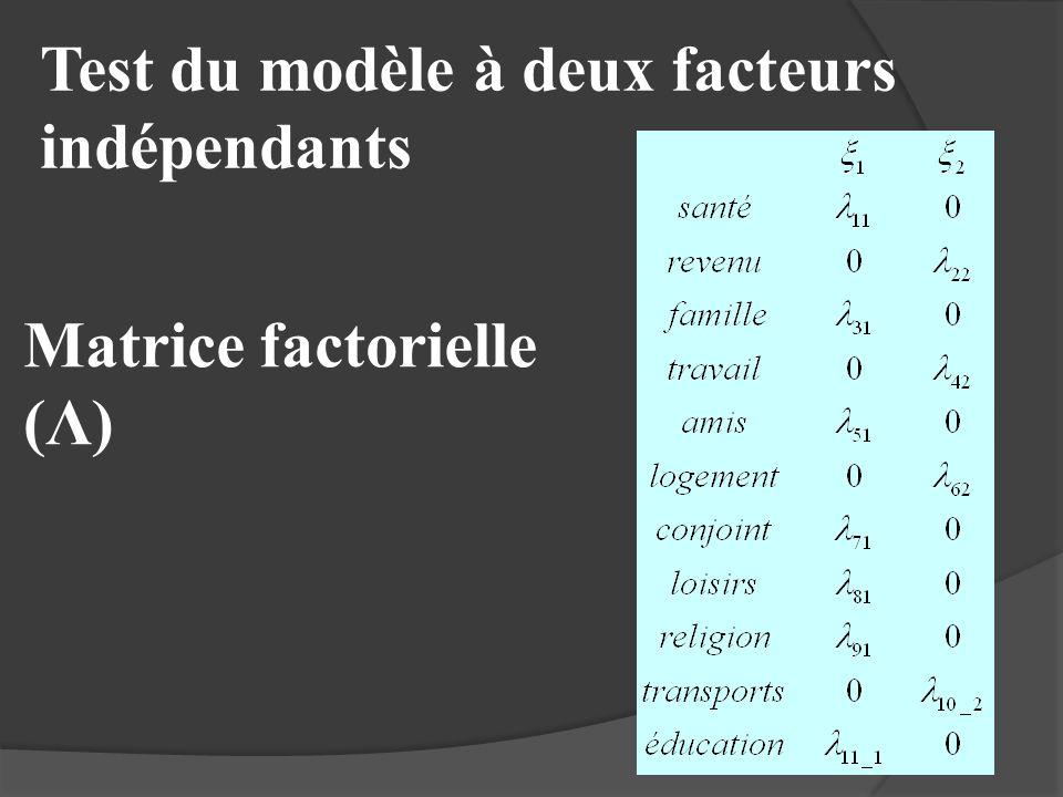 Test du modèle à deux facteurs indépendants Matrice factorielle (Λ)
