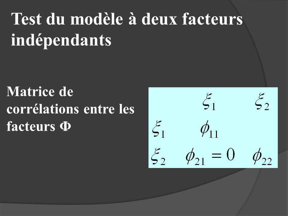 Test du modèle à deux facteurs indépendants Matrice de corrélations entre les facteurs Φ