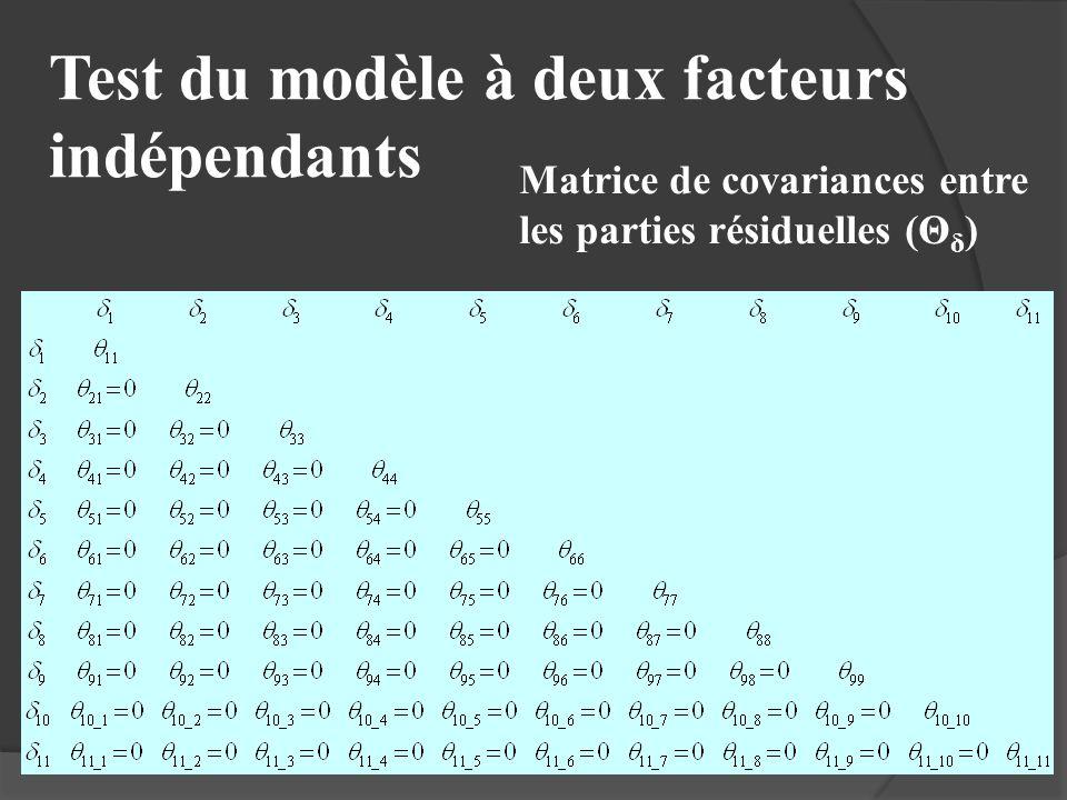 Test du modèle à deux facteurs indépendants Matrice de covariances entre les parties résiduelles (Θ δ )