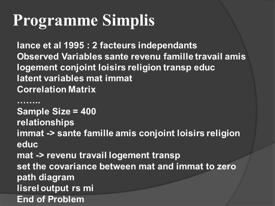 Programme Simplis lance et al 1995 : 2 facteurs independants Observed Variables sante revenu famille travail amis logement conjoint loisirs religion t