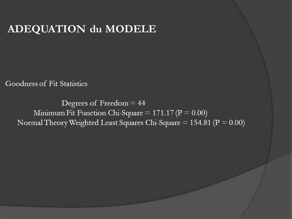 Goodness of Fit Statistics Degrees of Freedom = 44 Minimum Fit Function Chi-Square = 171.17 (P = 0.00) Normal Theory Weighted Least Squares Chi-Square