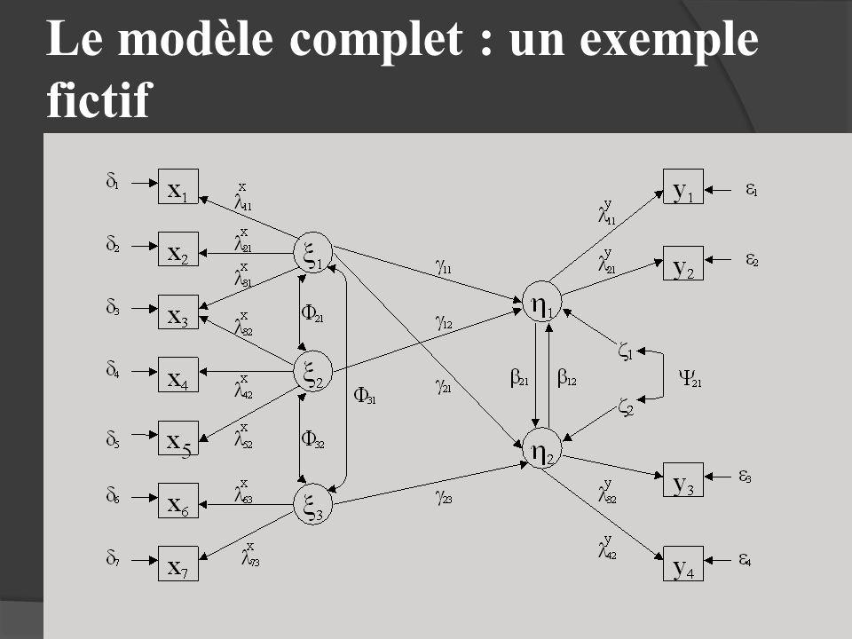 Le modèle complet : un exemple fictif