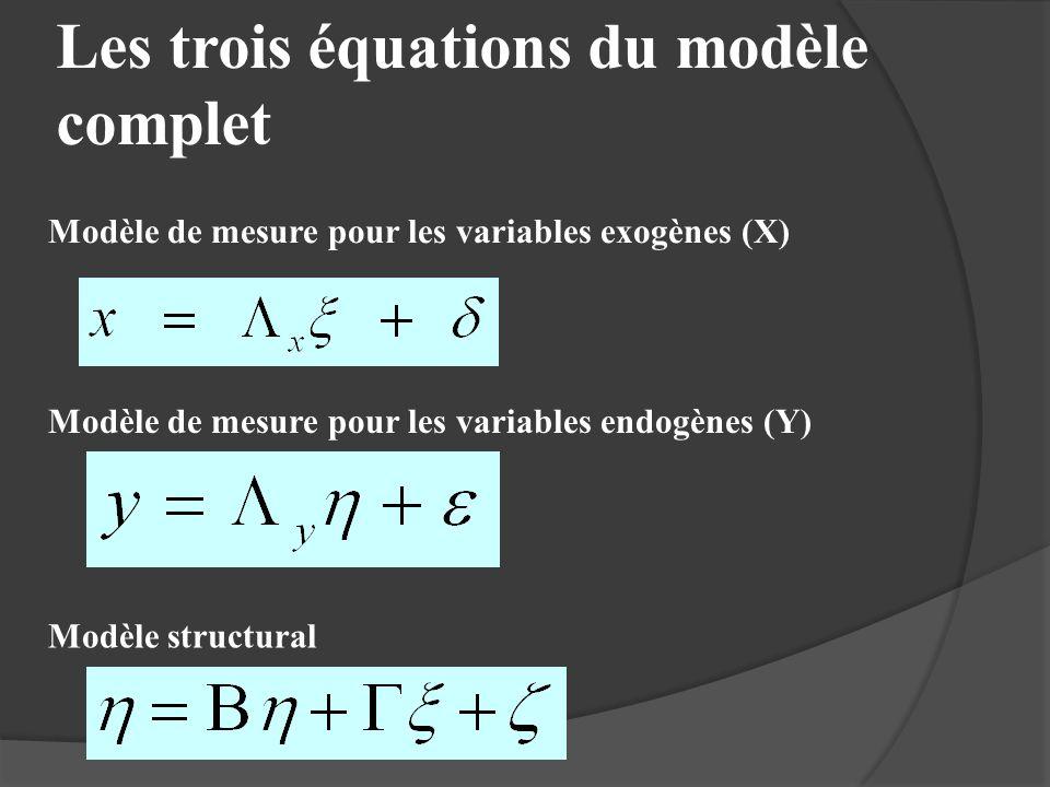 Les trois équations du modèle complet Modèle de mesure pour les variables exogènes (X) Modèle de mesure pour les variables endogènes (Y) Modèle struct