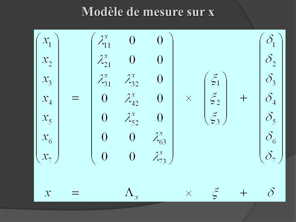 Modèle de mesure sur x