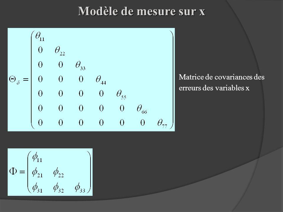 Matrice de covariances des erreurs des variables x