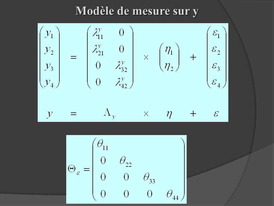Modèle de mesure sur y