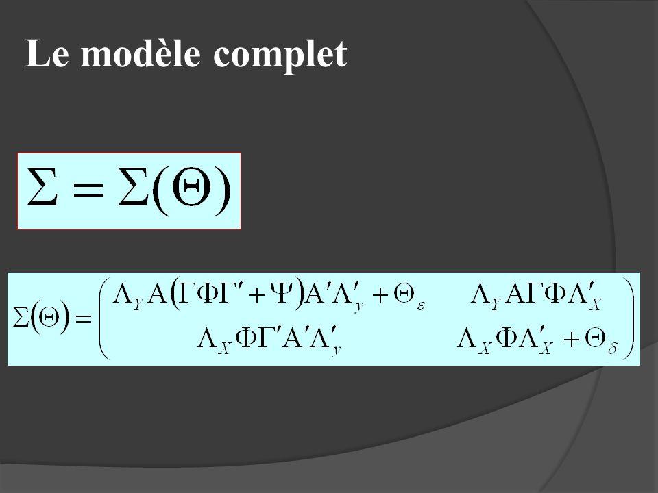 Le modèle complet
