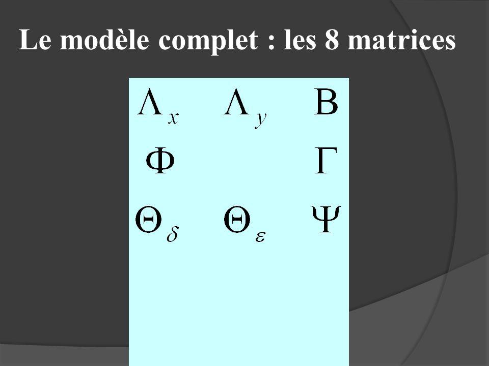 Le modèle complet : les 8 matrices