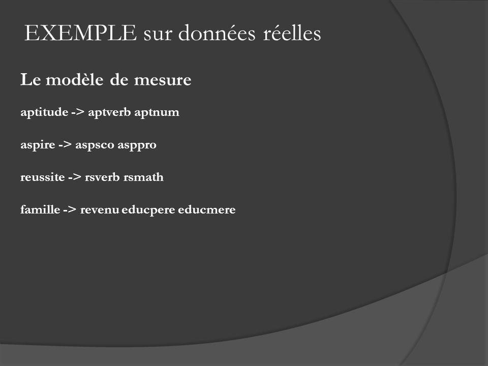 Le modèle de mesure aptitude -> aptverb aptnum aspire -> aspsco asppro reussite -> rsverb rsmath famille -> revenu educpere educmere EXEMPLE sur donné
