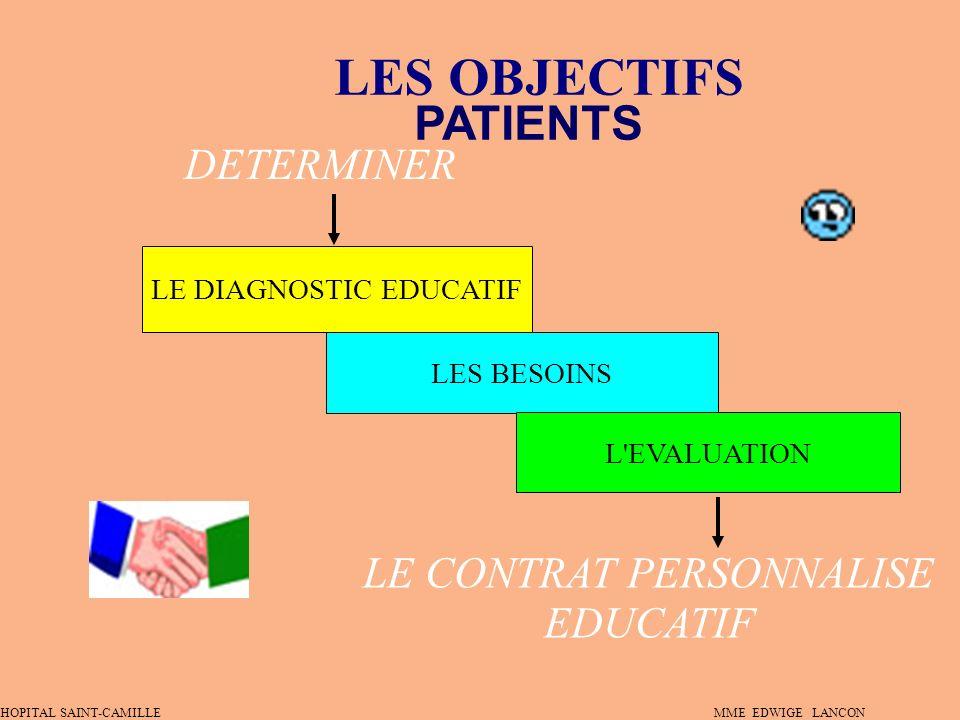 DIAGNOSTIC EDUCATIF Diagnostic: mot dorigine grec voulant dire « apte à reconnaître » MADAME EDWIGE LANCON INFIRMIERE