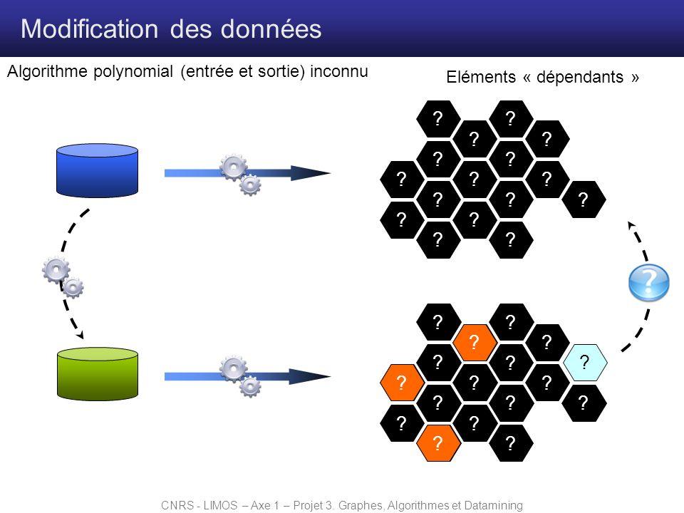 CNRS - LIMOS – Axe 1 – Projet 3. Graphes, Algorithmes et Datamining ? ? ? ? ? ? ? ? ? ? ? ? ? ? ? ? Modification des données Algorithme polynomial (en