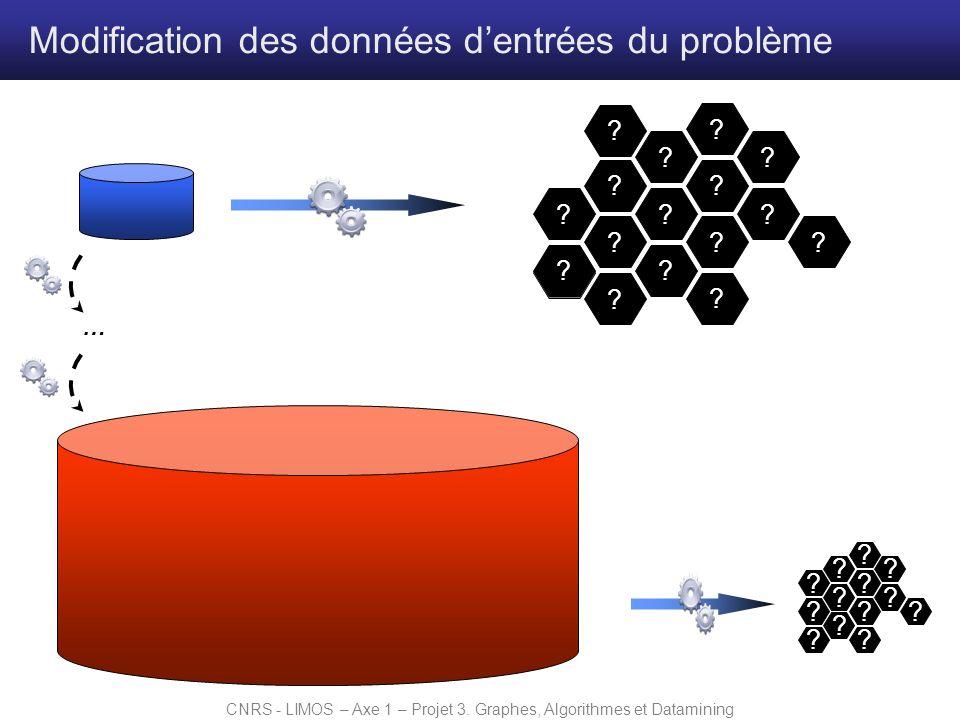 CNRS - LIMOS – Axe 1 – Projet 3. Graphes, Algorithmes et Datamining Modification des données dentrées du problème ? ? ? ? ? ? ? ? ? ? ? ? ? ? ? ? ? ?