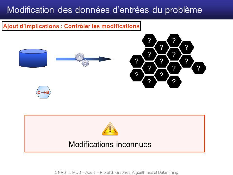CNRS - LIMOS – Axe 1 – Projet 3. Graphes, Algorithmes et Datamining Modification des données dentrées du problème Ajout dimplications : Contrôler les