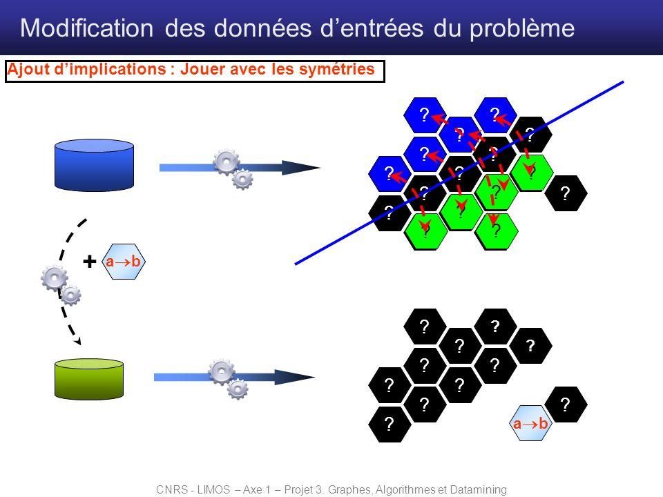 CNRS - LIMOS – Axe 1 – Projet 3. Graphes, Algorithmes et Datamining Modification des données dentrées du problème Ajout dimplications : Jouer avec les