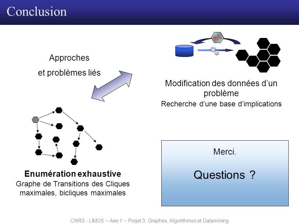 CNRS - LIMOS – Axe 1 – Projet 3. Graphes, Algorithmes et Datamining Conclusion +/- Modification des données dun problème Recherche dune base dimplicat