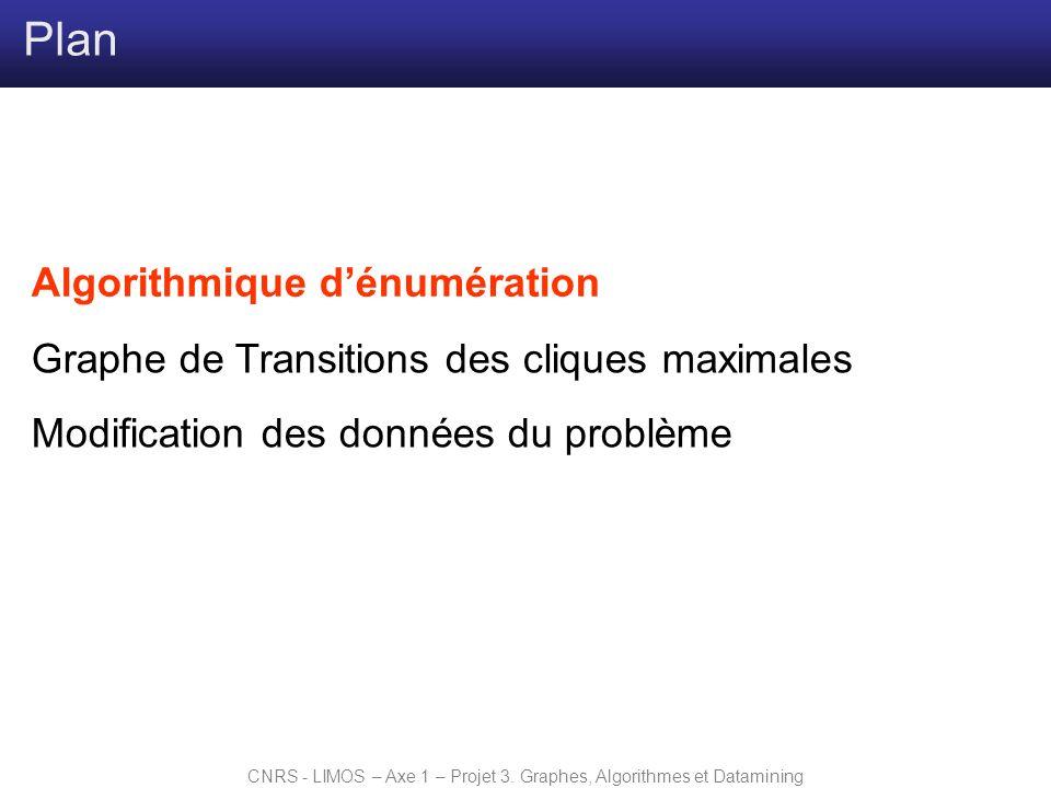CNRS - LIMOS – Axe 1 – Projet 3. Graphes, Algorithmes et Datamining Plan Modification des données du problème Graphe de Transitions des cliques maxima